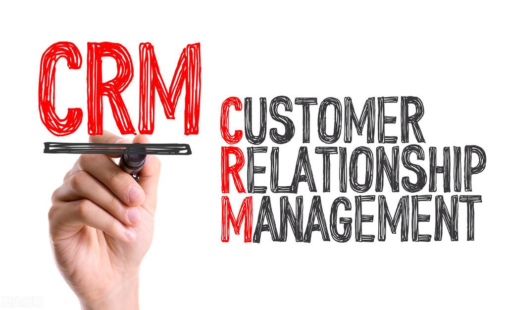 中小型企业CRM