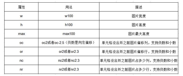 http://pan.bnocode.com/project/5ebb991f975bfe569224be3e/attachment/20210512/1620799672896_%E4%BC%81%E4%B8%9A%E5%BE%AE%E4%BF%A1%E6%88%AA%E5%9B%BE_16207995384879.png