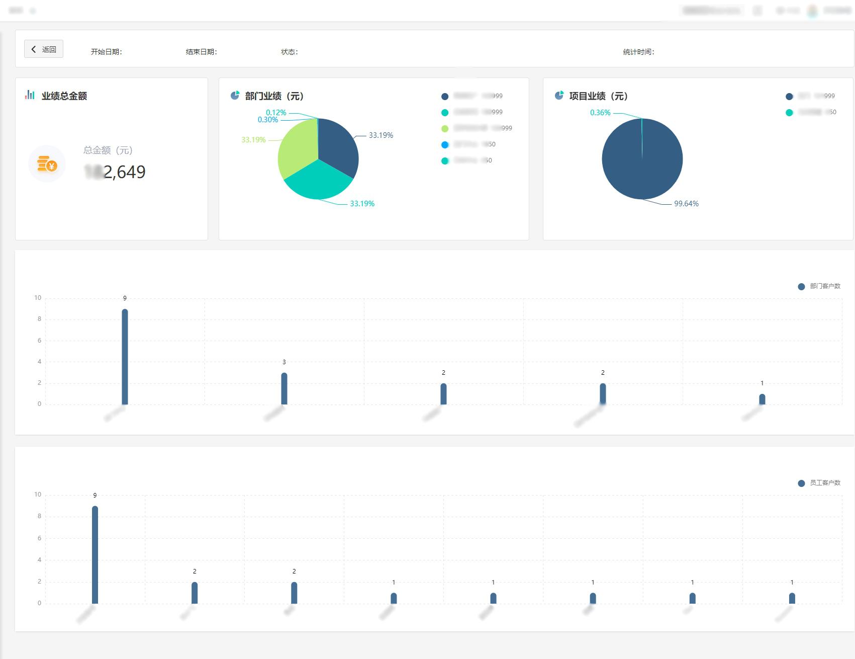 医疗CRM软件提供客户可视化视图