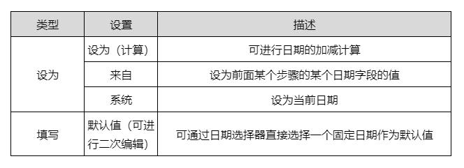https://pan.bnocode.com/project/5ccfc7ad044c8e018c8c5d36/attachment/20200512/1589269867958_%E6%97%A5%E6%9C%9F.png
