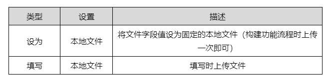 https://pan.bnocode.com/project/5ccfc7ad044c8e018c8c5d36/attachment/20200512/1589269959979_%E6%96%87%E4%BB%B6.png