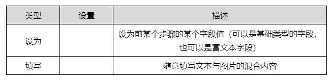 https://pan.bnocode.com/project/5ccfc7ad044c8e018c8c5d36/attachment/20200512/1589270045328_%E5%AF%8C%E6%96%87%E6%9C%AC.png