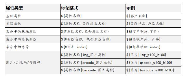 https://pan.bnocode.com/project/5ebb991f975bfe569224be3e/attachment/20210608/1623144768276_%E5%9B%BE%E7%89%871.png